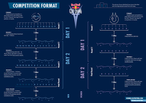Red Bull Cliff Diving competition format copy