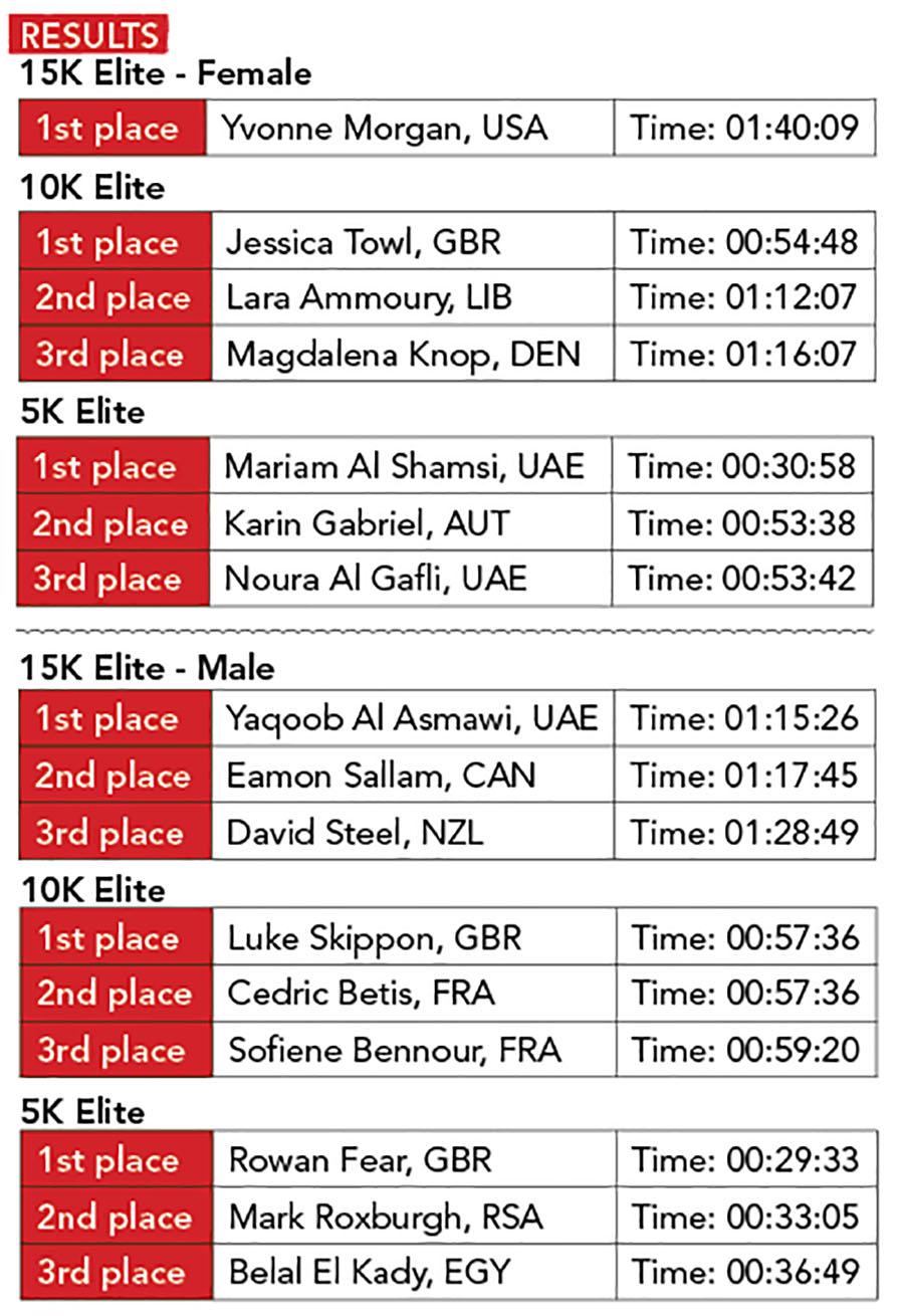 Wadi Adventure Race winner list